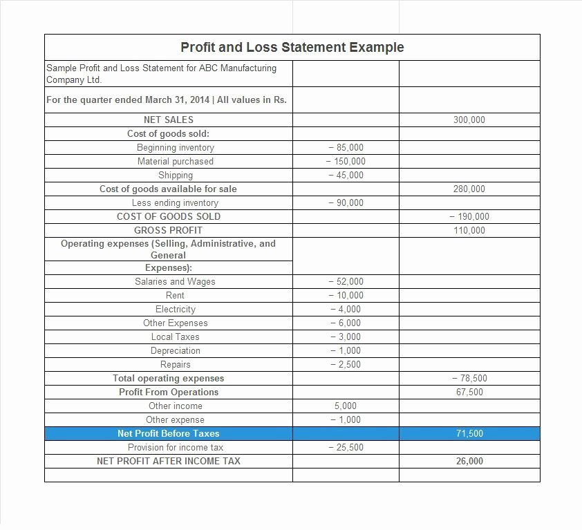 Loss and Profit forms Best Of 35 Profit and Loss Statement Templates & forms