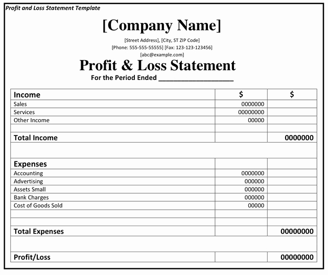 Loss and Profit forms Elegant Profit and Loss Statement P&l