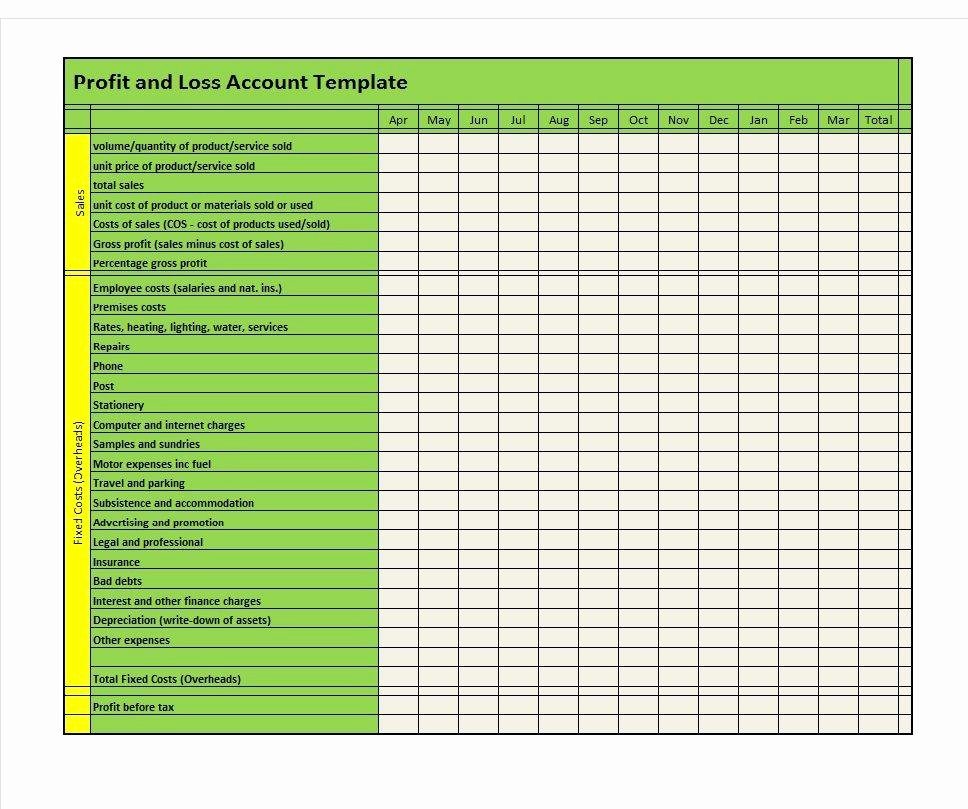 Loss and Profit forms Fresh 35 Profit and Loss Statement Templates & forms