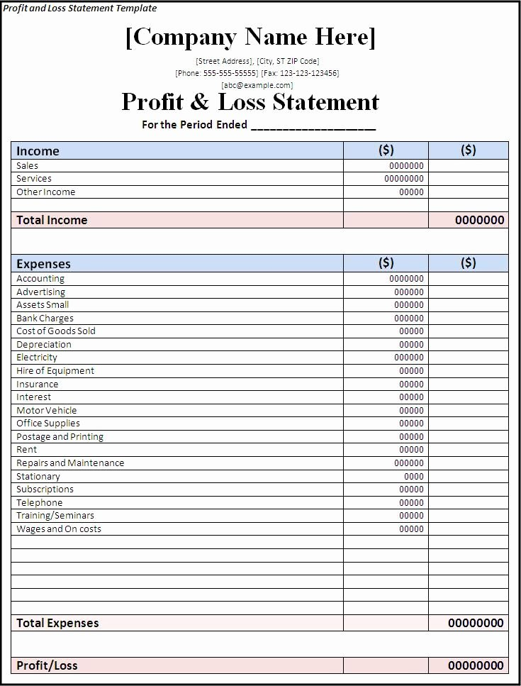 Loss and Profit forms Fresh Avg Internet Security 2017 Incl License 2017 Fully