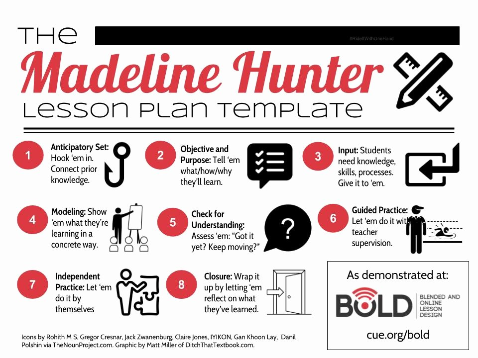 Madeline Hunter Lesson Plans Beautiful the Google Drawings Manifesto for Teachers