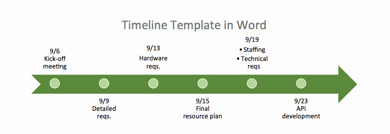 Make A Timeline In Word Elegant Create A Timeline In Microsoft Word