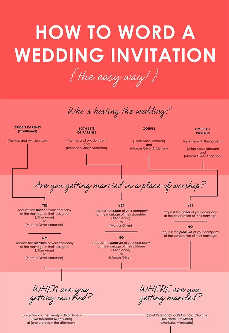Make An Invitation In Word Fresh How to Word Your Wedding Invitations