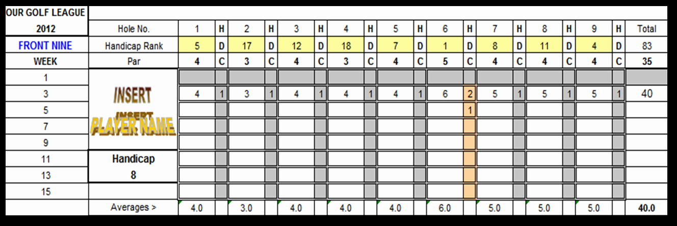 Make Your Own Golf Scorecard Lovely Excel Spreadsheets Help Free Golf Scorecard Spreadsheet