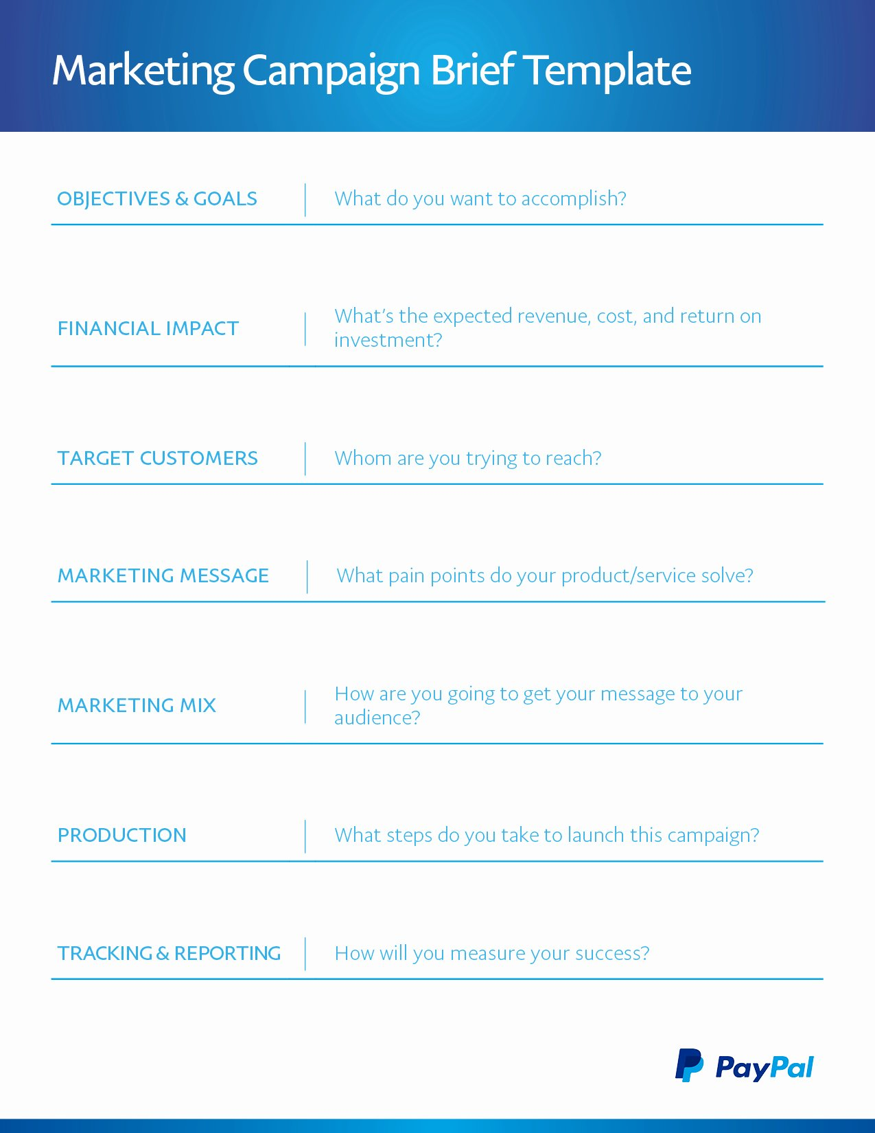 Marketing Campaign Template Awesome the Basics Of A Successful Marketing Campaign Brief