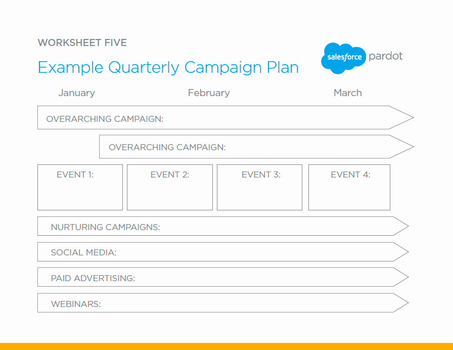 Marketing Campaign Template New why You Should Be Creating A Quarterly Campaign Plan