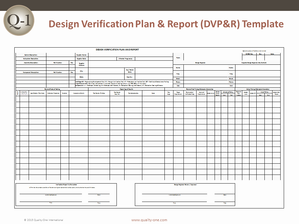 Master Test Plan Templates Luxury Dvp&r Template – Quality E