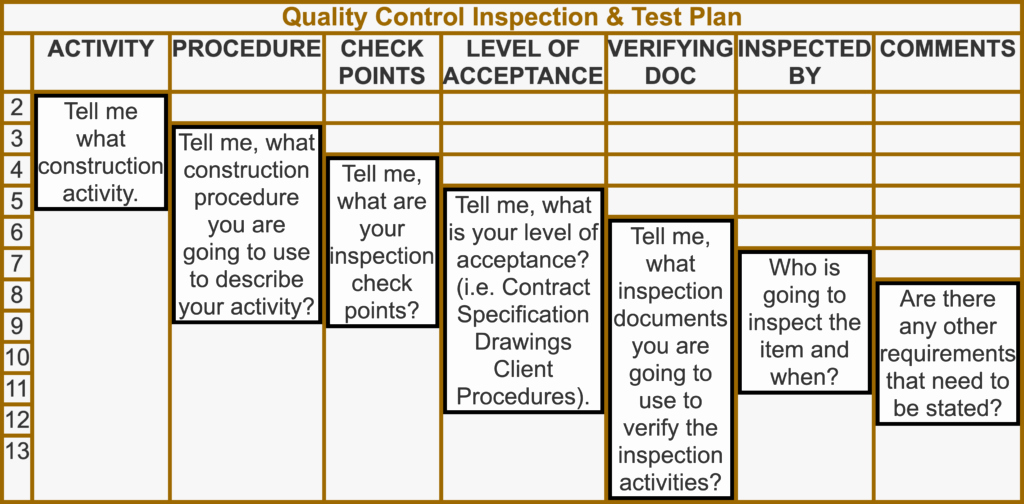 Master Test Plan Templates Luxury Inspection Plan Qaqc Systems