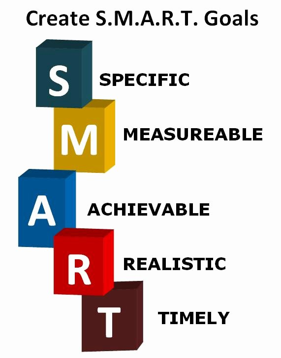 Measurable Nursing Goals Example Awesome Smart Goal Resolutions New Years S M A R T