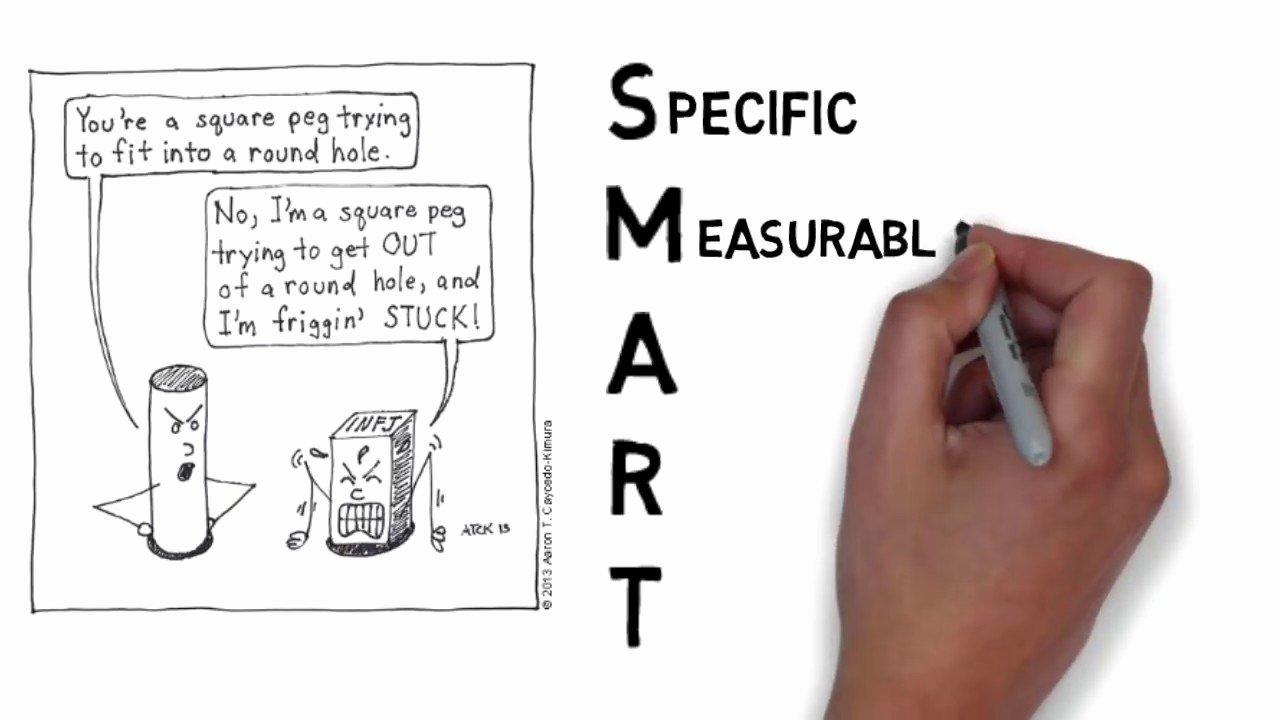 Measurable Nursing Goals Example Awesome Smart Goals Quick Overview