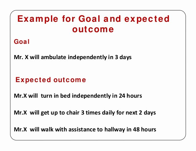 Measurable Nursing Goals Example Best Of Steps In Nursing Process
