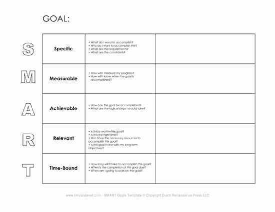 Measurable Nursing Goals Example Luxury Free Smart Goals Template Pdf & Smart Goals Example