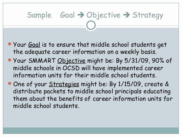 Measurable Nursing Goals Example New Writing Measurable Objectives