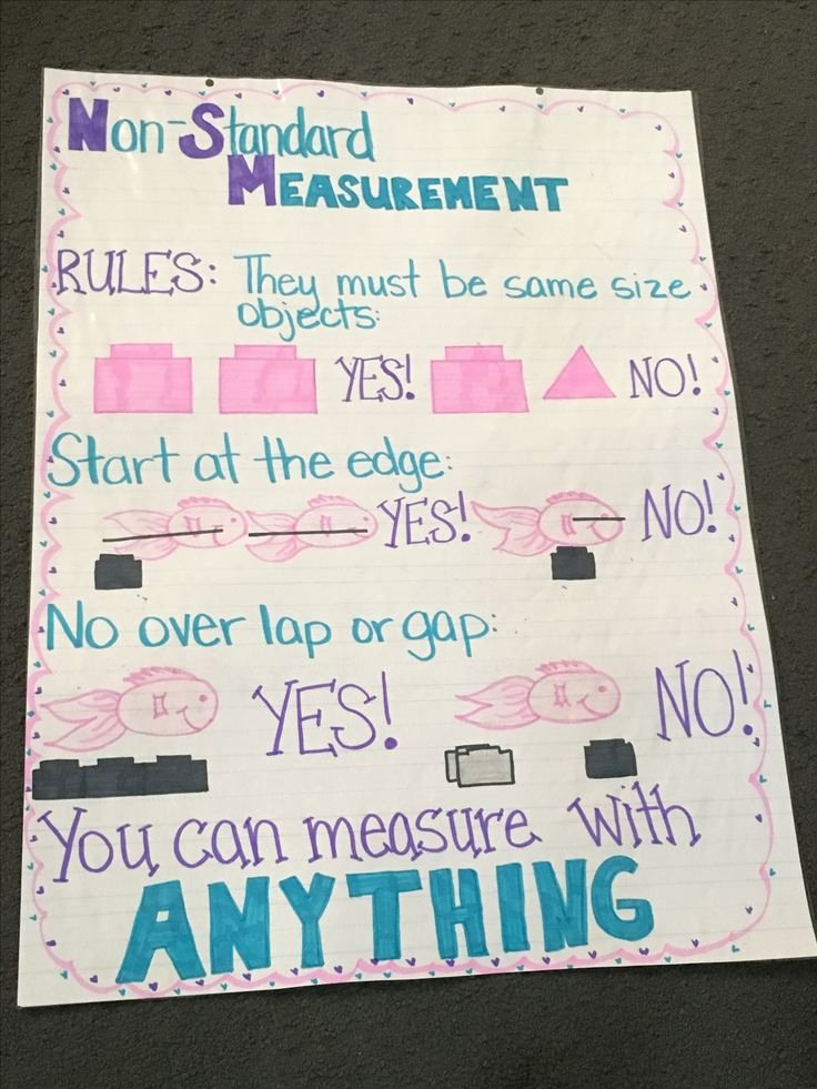 Measuring Chart for Math Best Of Non Standard Measurement Anchor Chart