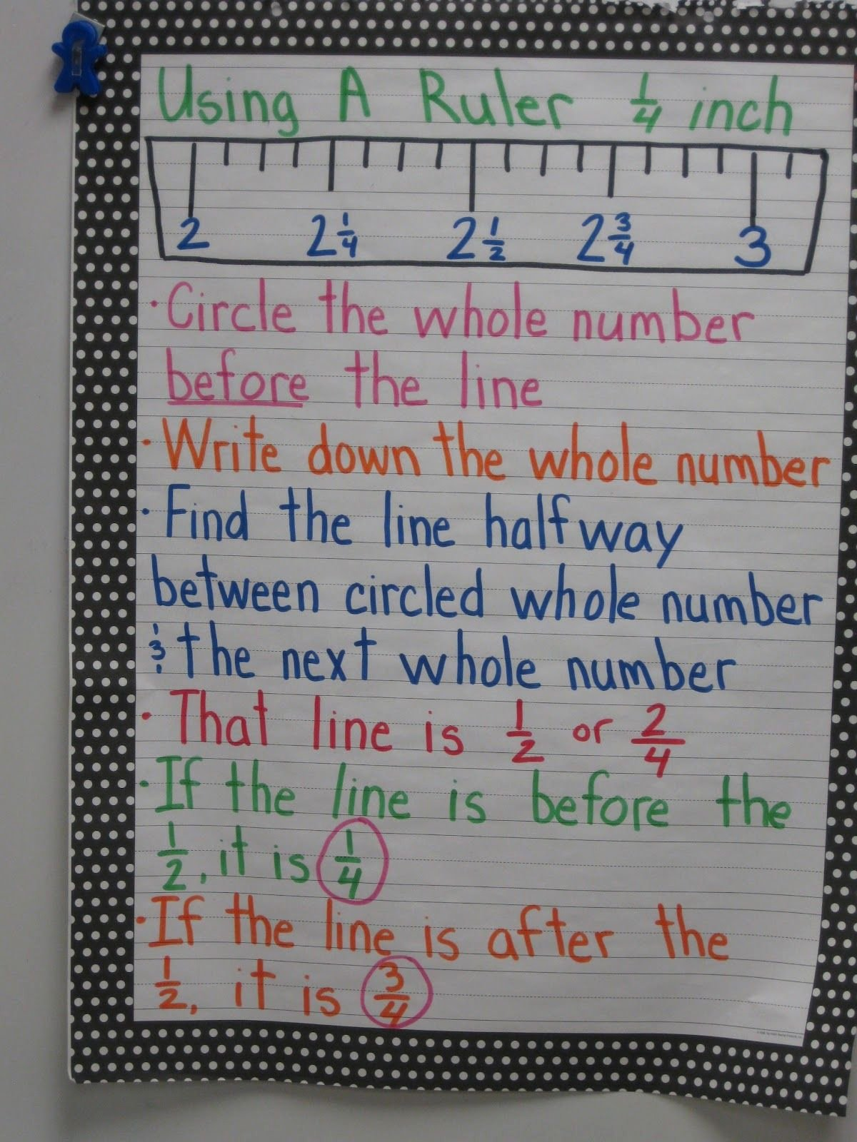 Measuring Chart for Math Elegant Anchor Chart for Measuring Using A Ruler Teaching