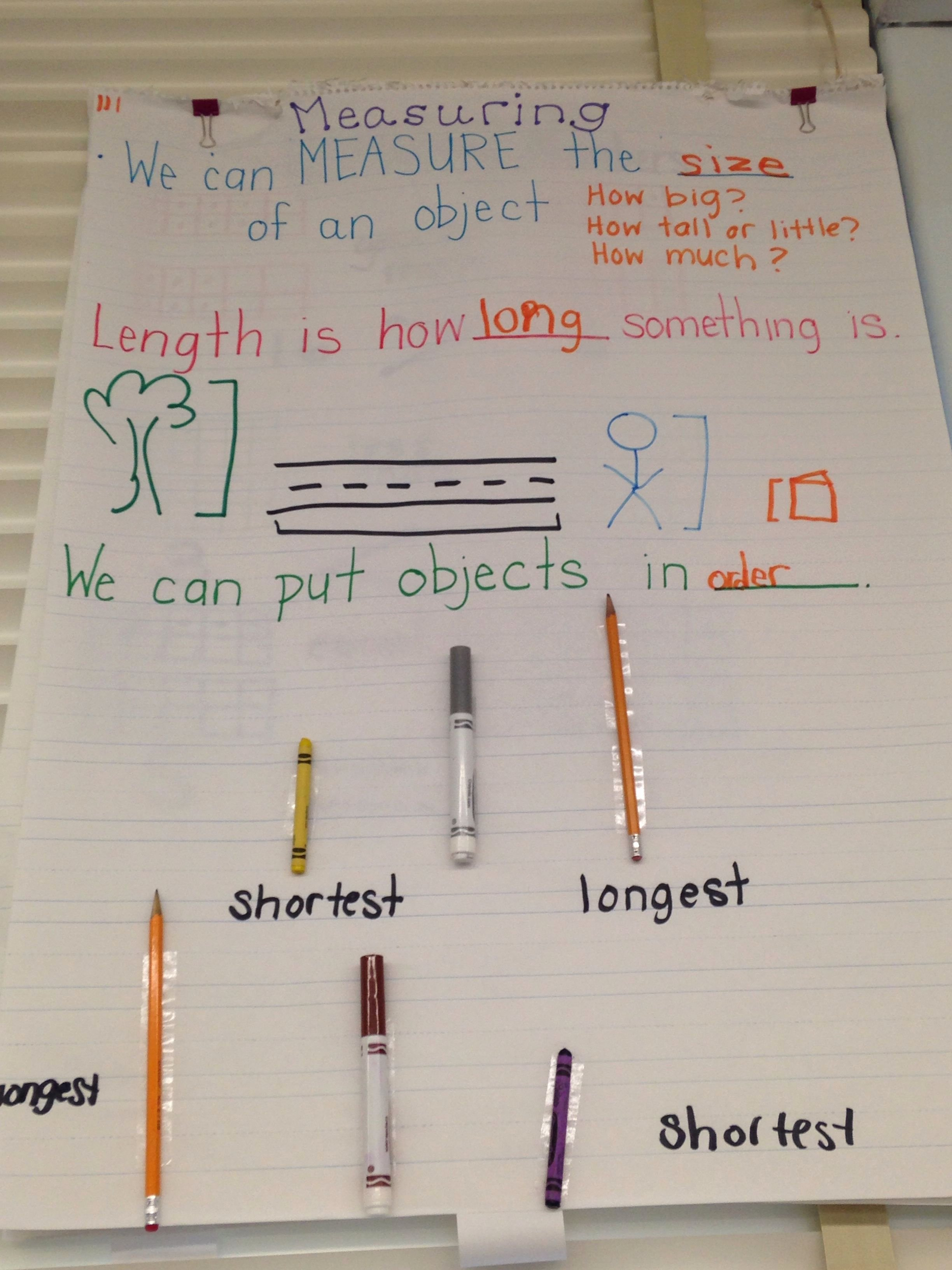 Measuring Chart for Math Elegant Measurement Anchor Chart First Grade with Actual Objects