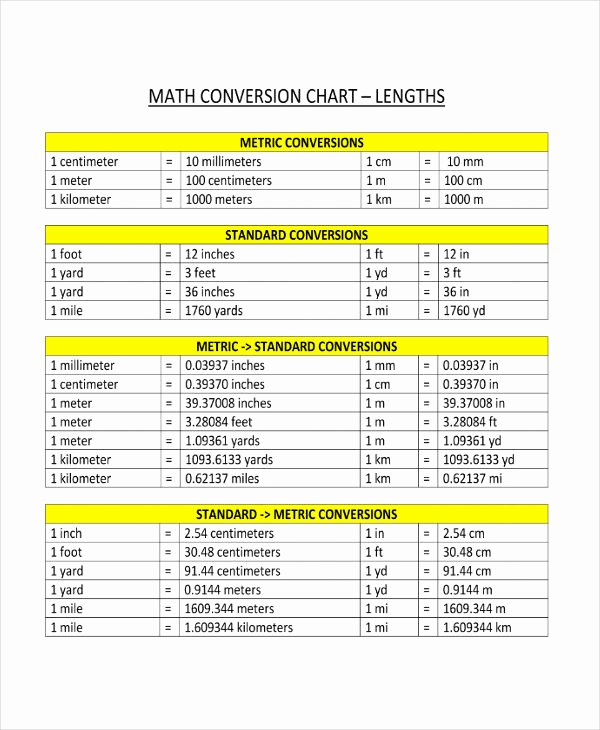 Measuring Chart for Math New Free 8 Measurement Chart Examples & Samples In Pdf