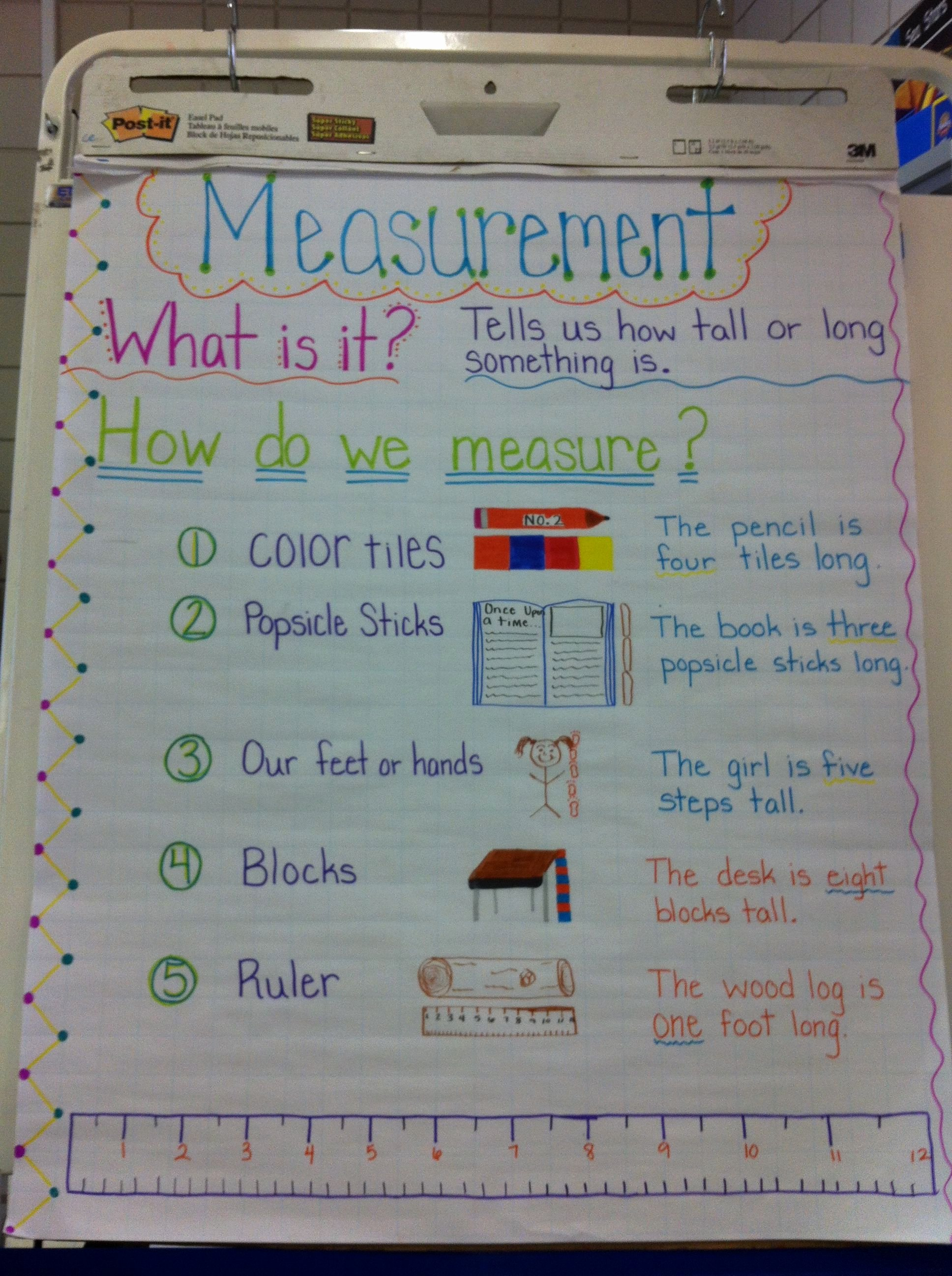 Measuring Chart for Math New Made This for Our New Unit Pretty Impressed with Myself