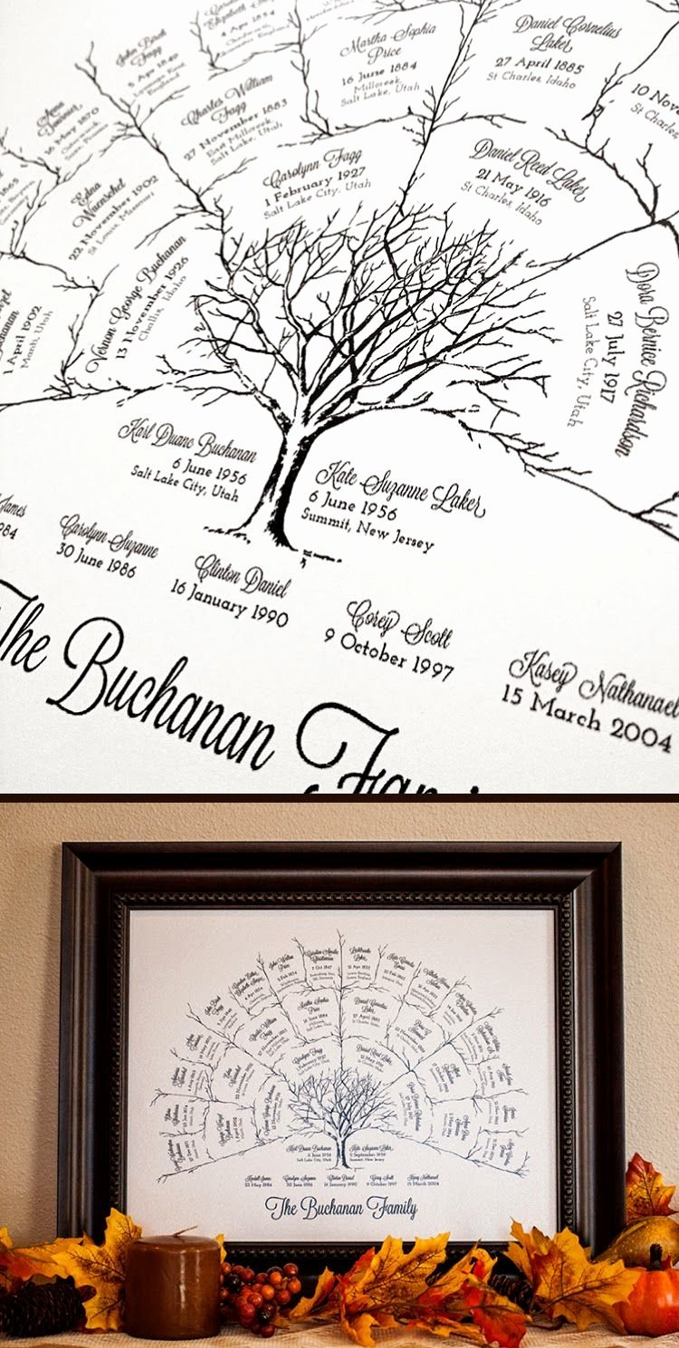 Medical Family Tree Template New Family Tree Art On Pinterest