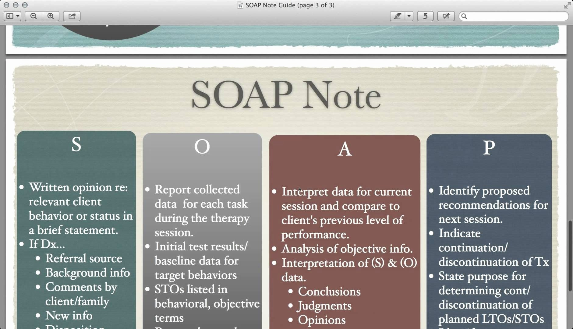 Medical soap Note Template Fresh Medical soap Note Template