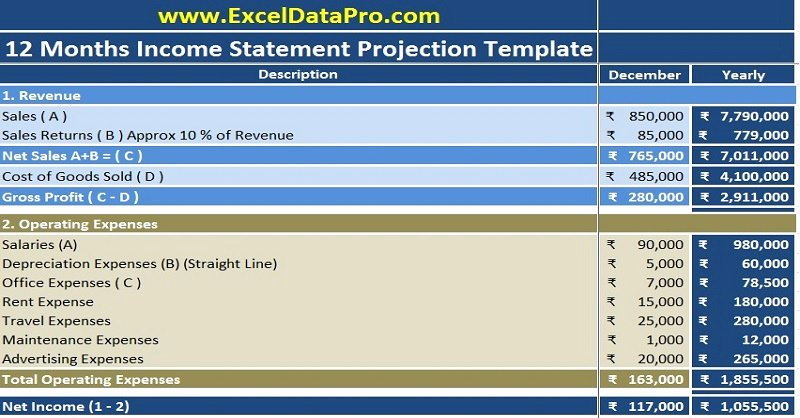 Microsoft Excel Income Statement Template Awesome Download In E Statement Projection Excel Template
