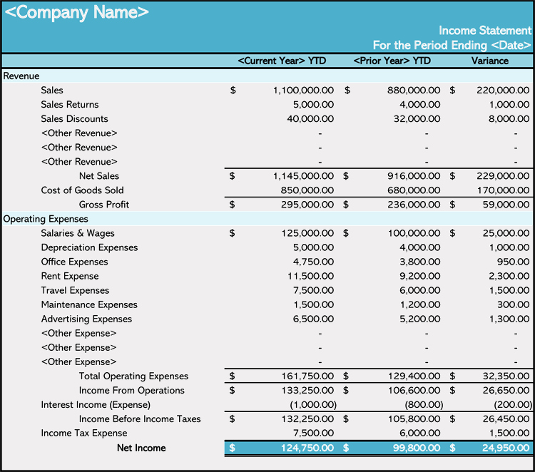 Microsoft Excel Income Statement Template Best Of How to Prepare An In E Statement 5 Free Templates