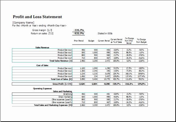 Microsoft Excel Income Statement Template Unique Quarterly In E Statement Template In E Spreadsheet