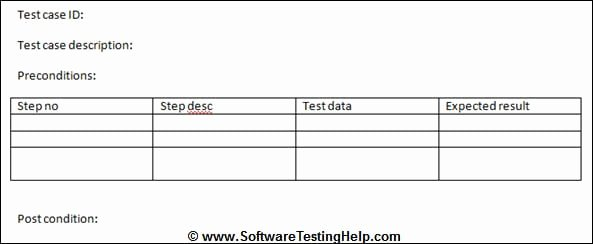 Microsoft Word Quiz Template Awesome Writing Test Cases From Srs Document with Sample Test