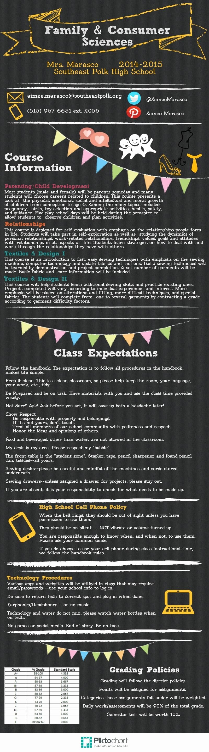 Middle School Science Syllabus Template Lovely Fcs Syllabus Created In Piktochart Facs