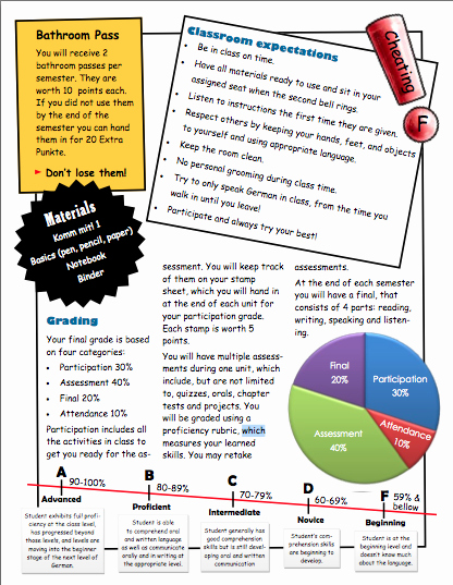 Middle School Science Syllabus Template New and the Most Exciting Syllabus Goes to…