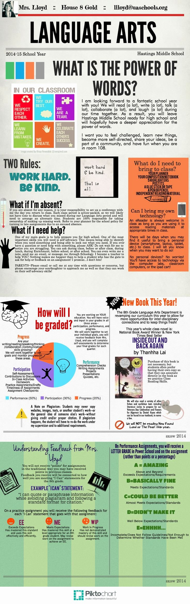 Middle School Science Syllabus Template New Best 25 Middle School Syllabus Ideas On Pinterest