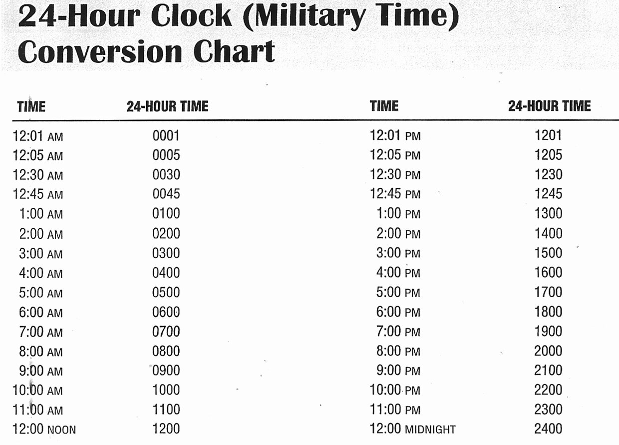Military Time Conversion Sheet Best Of 7 Best Of 24 Hour Time Chart Printable 24 Hour