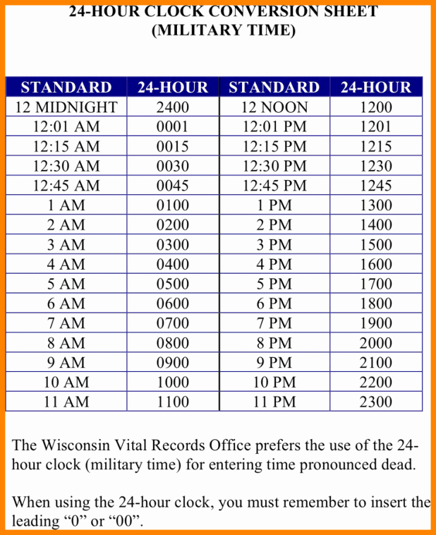 Military Time Conversion Sheet Fresh Time Clock Conversion Table