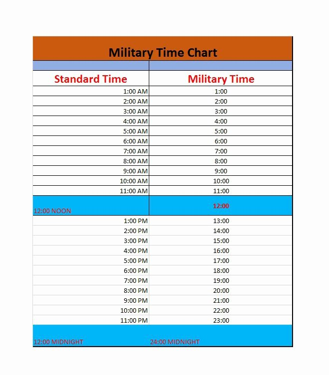 Military Time Conversion Sheet Inspirational 30 Printable Military Time Charts Template Lab