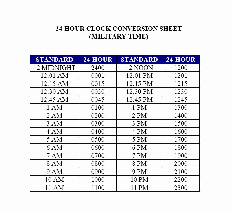 Military Time Conversion Sheet New 30 Printable Military Time Charts Template Lab
