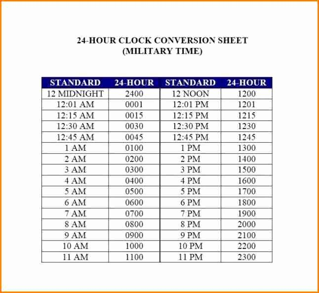 Military Time Conversion Sheet Unique 10 Time Clock Conversion for Payroll