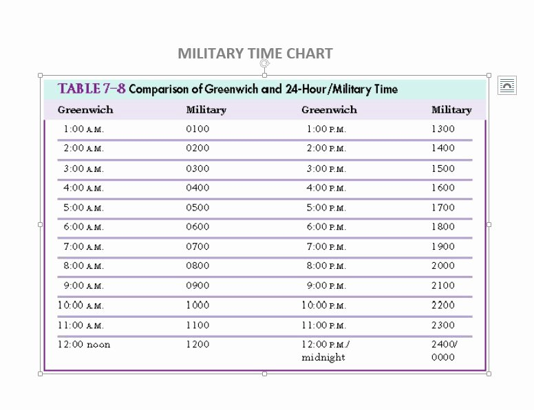 Military Time Conversion Sheet Unique 30 Printable Military Time Charts Template Lab