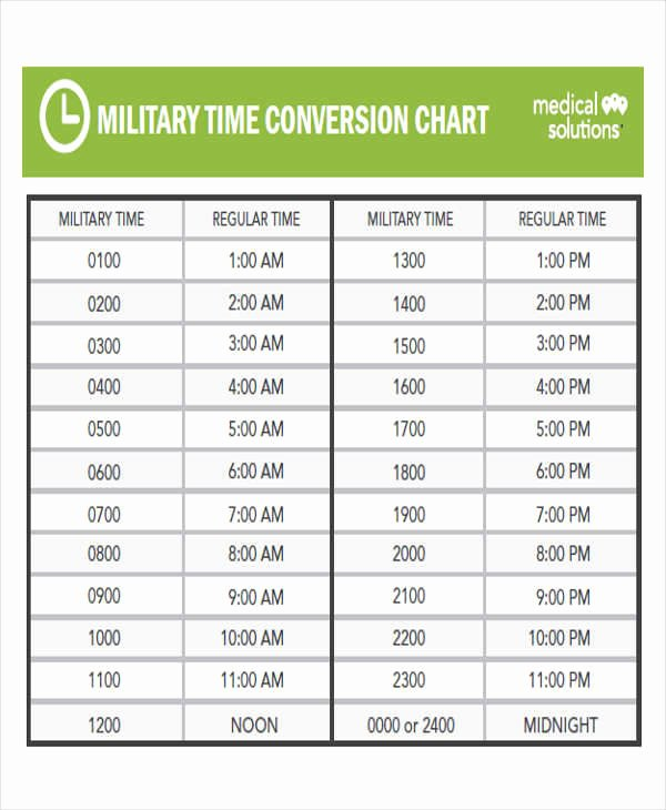 Military Time Conversion Sheet Unique 35 Time Chart Samples