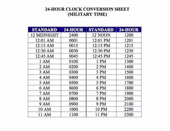 Military Time Conversion Sheet Unique Military Time Conversion Chart
