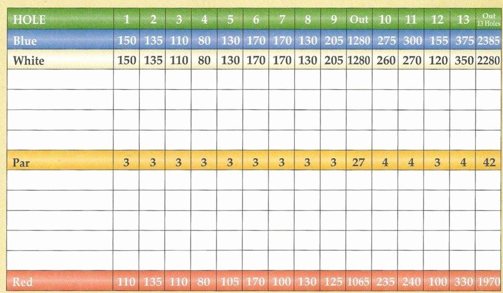 Mini Golf Score Card Beautiful Gallery