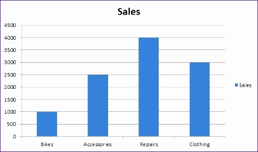 Ms Excel Chart Templates Awesome 6 Excel Bar Chart Templates Exceltemplates Exceltemplates