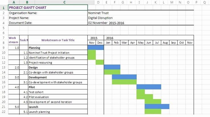Ms Excel Chart Templates Beautiful Free Excel Gantt Chart Template 2007 Xls – Microsoft Chart