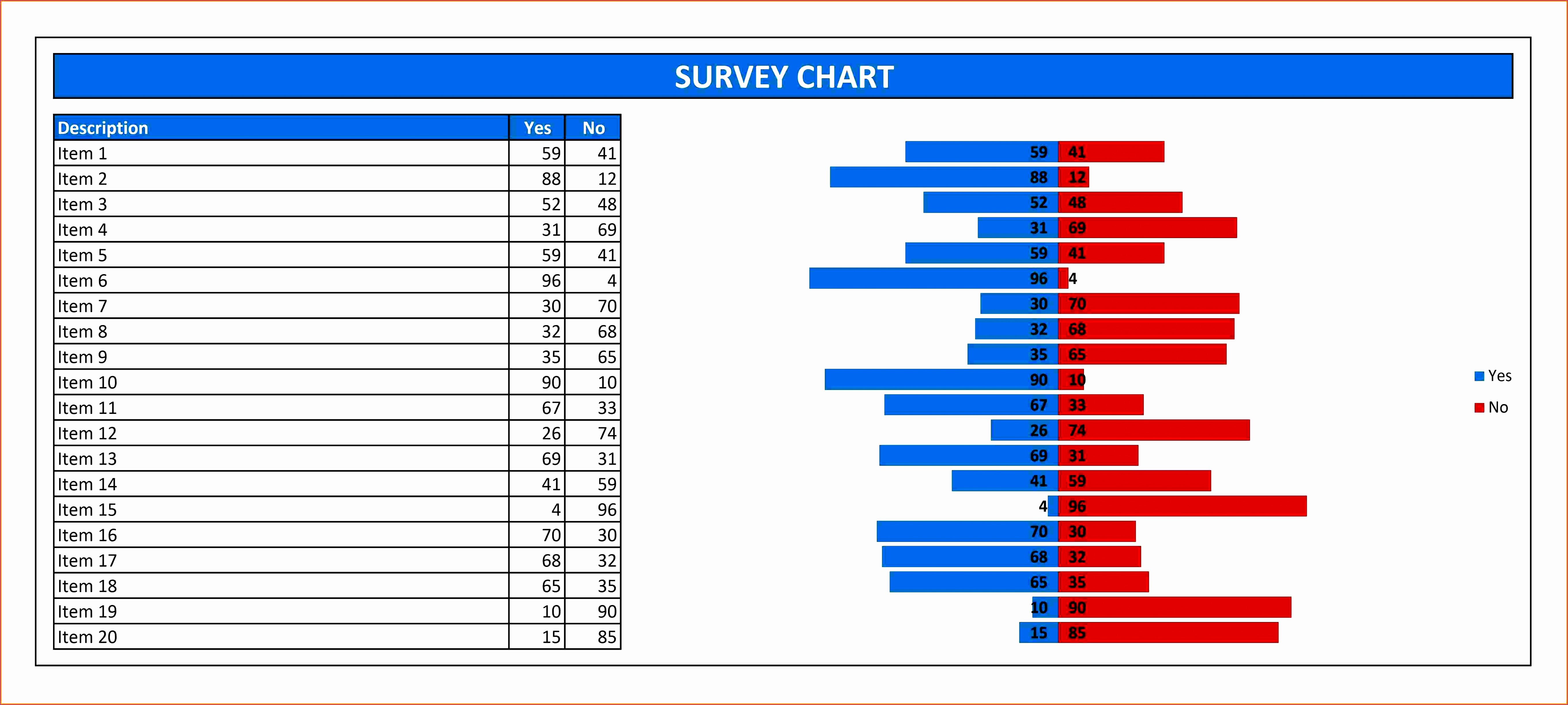 Ms Excel Chart Templates Best Of 8 Excel Line Graph Template Exceltemplates Exceltemplates