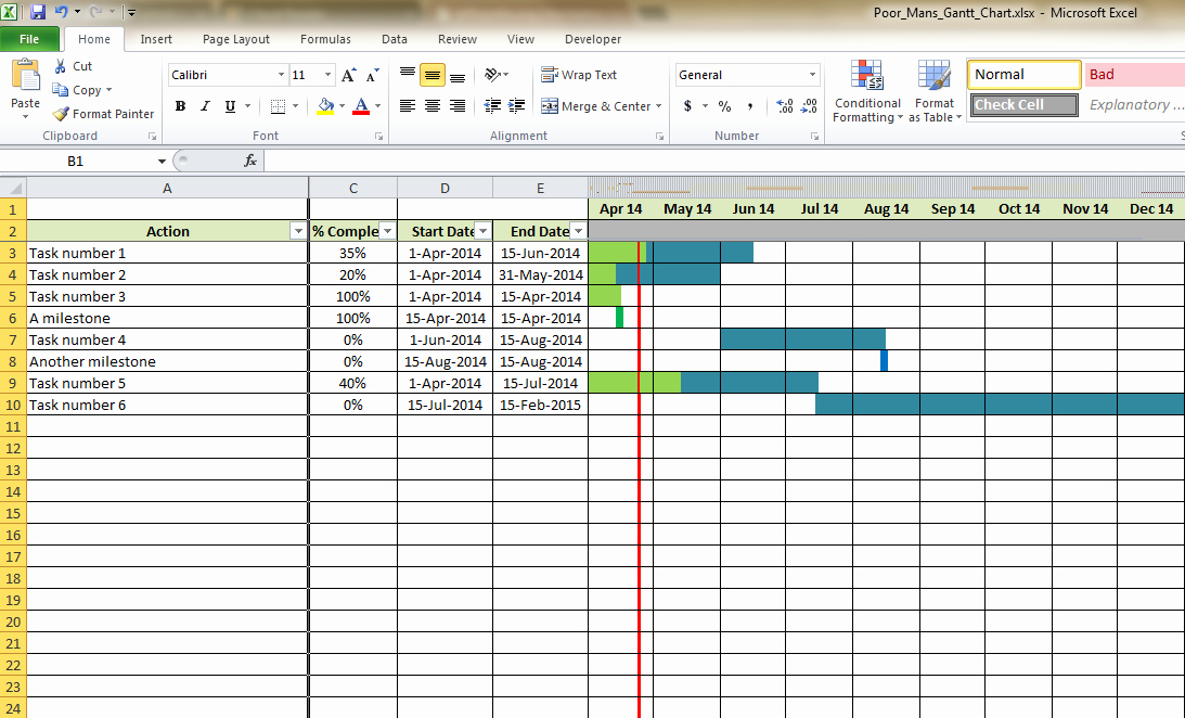 Ms Excel Chart Templates Best Of Gantt Chart tools Excel