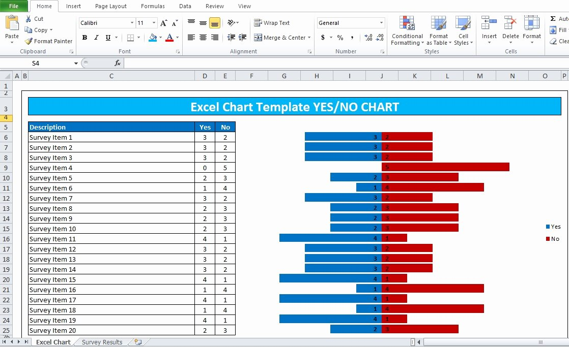 Ms Excel Chart Templates Elegant Excel Chart Templates Free Download Excel Tmp