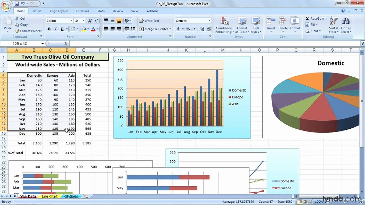 Ms Excel Chart Templates Elegant Excel Fice Setting A Default Chart Type and Creating A