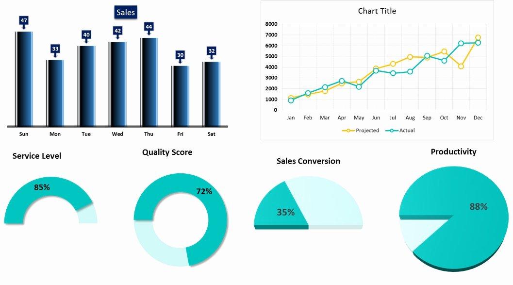 Ms Excel Chart Templates Fresh Doughnut Chart Archives Pk An Excel Expert