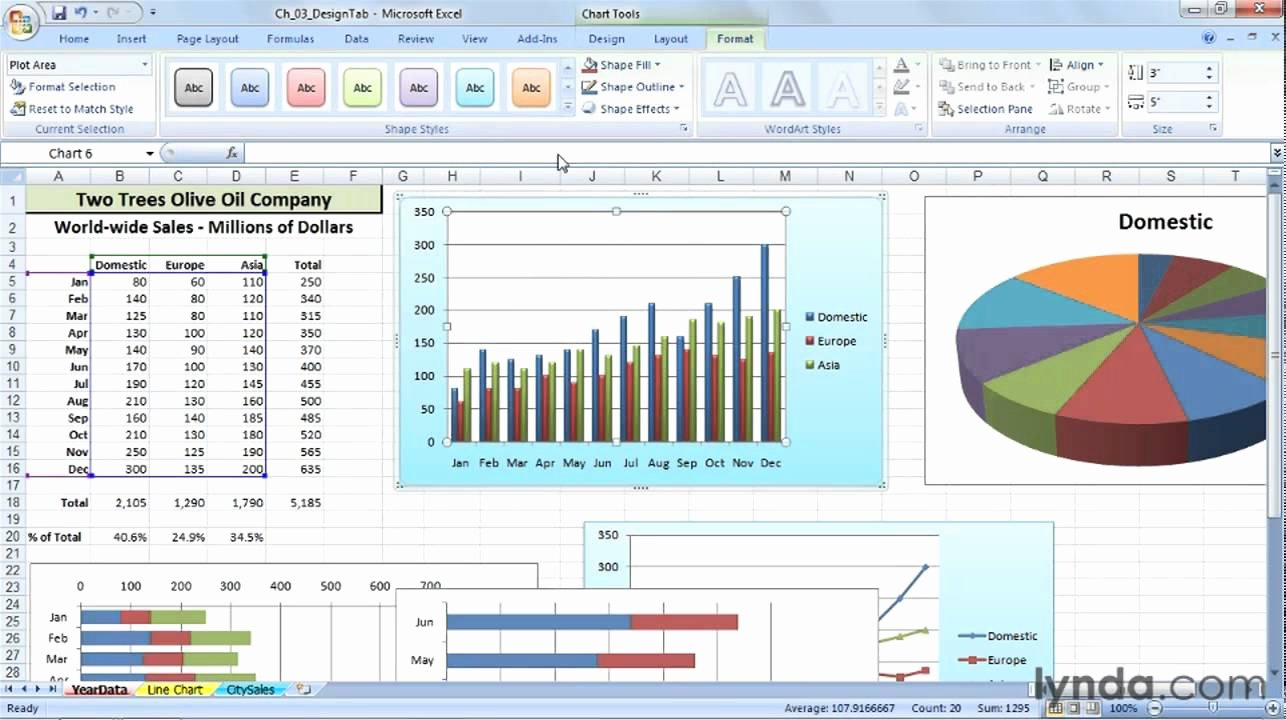 Ms Excel Chart Templates Fresh Excel Graph Templates