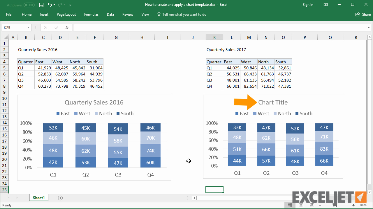 Ms Excel Chart Templates Inspirational Excel Tutorial How to Create and Apply A Chart Template