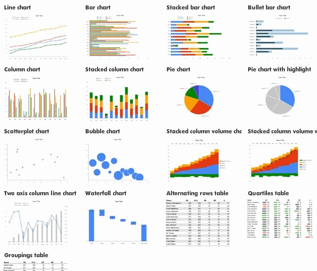 Ms Excel Chart Templates Luxury Powerpoint Excel Chart Data Templates Ghacks Tech News